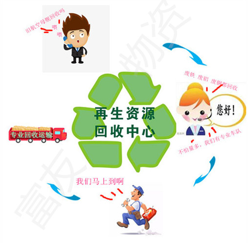 胶州废铁回收流程图